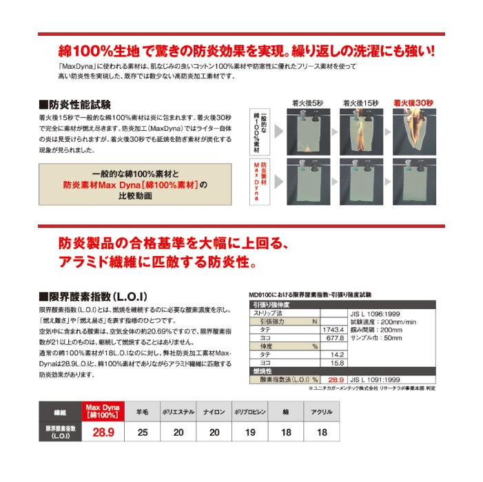 【作業着/作業服】MD1001 防炎溶接帽(ツバ付き)【MaxDyna/防炎】詳細2