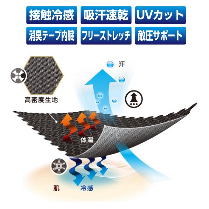 GT-15 アイスコンプレッション Vネック(半袖)詳細